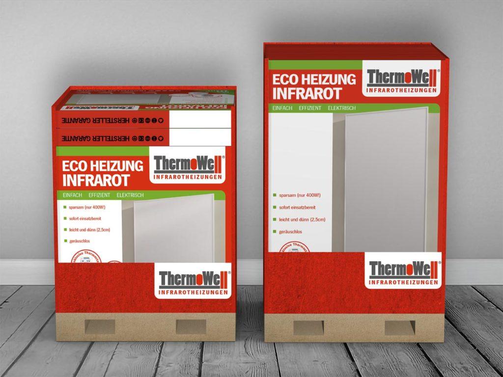 Thermowell-Kartonaufsteller01